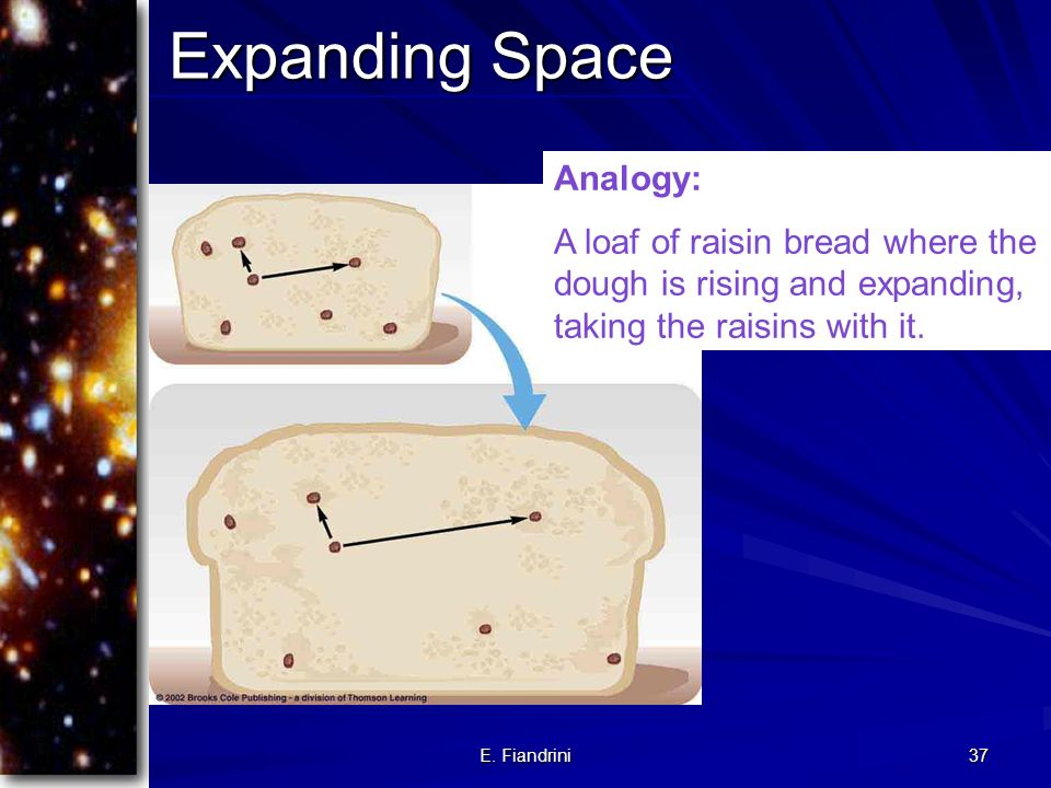 Expanding Space Analogy: