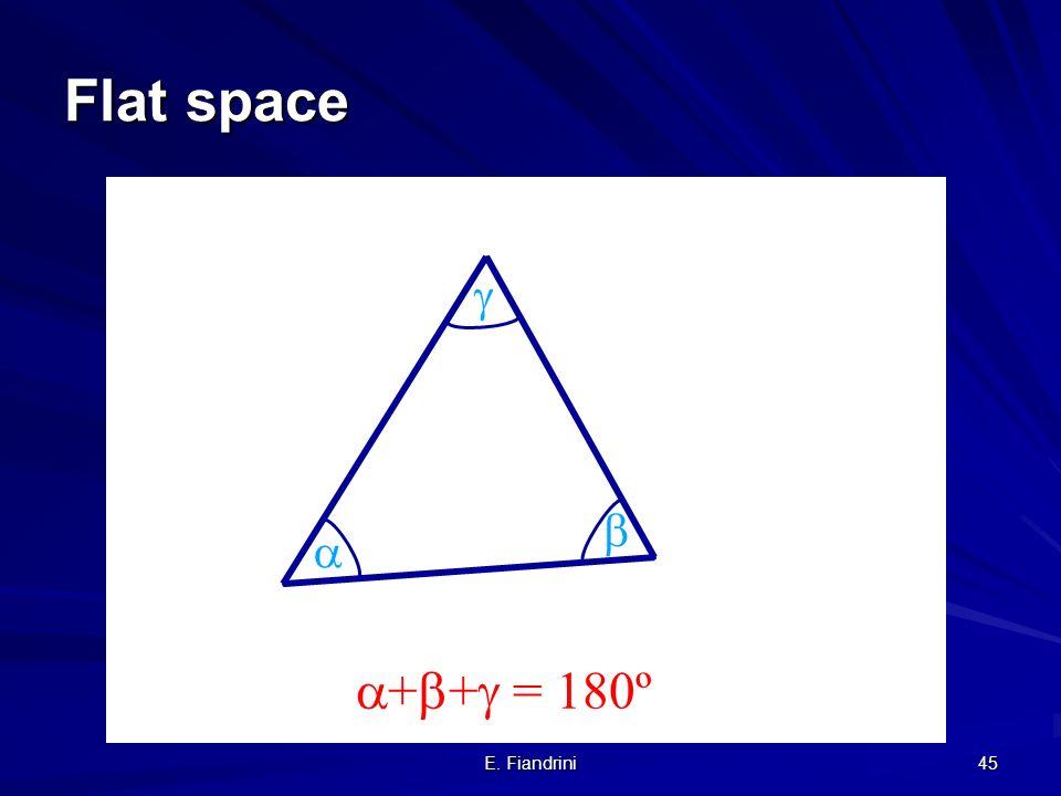 Flat space    ++ = 180º E. Fiandrini