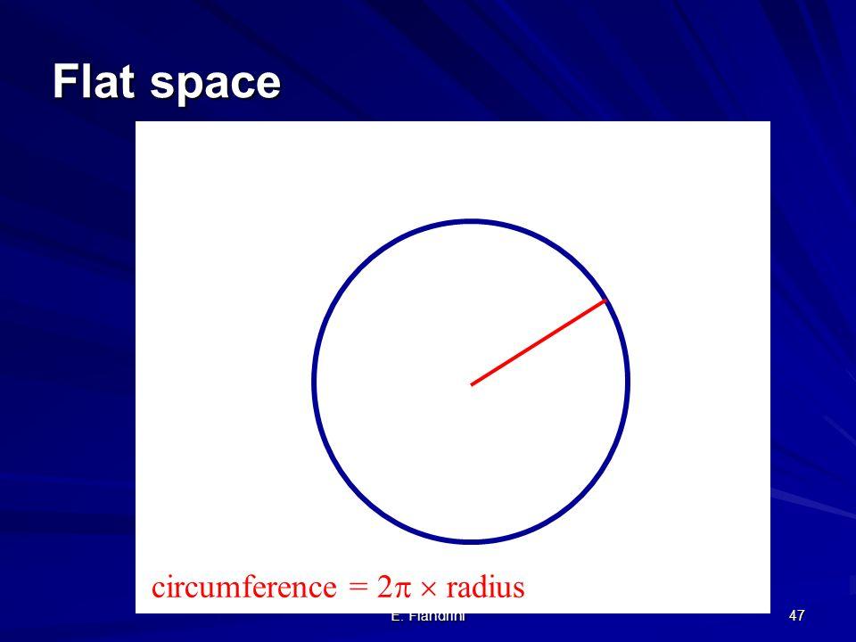 Flat space circumference = 2  radius E. Fiandrini