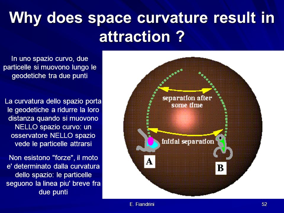 Why does space curvature result in attraction