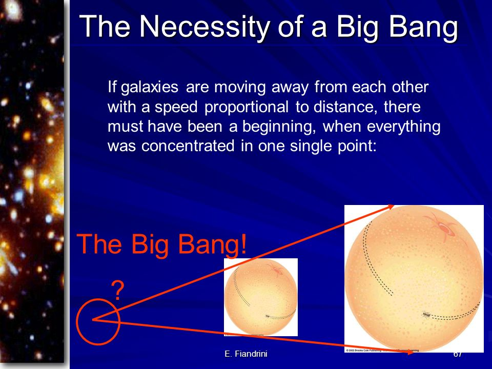 The Necessity of a Big Bang