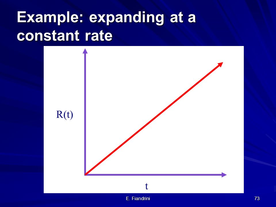 Example: expanding at a constant rate