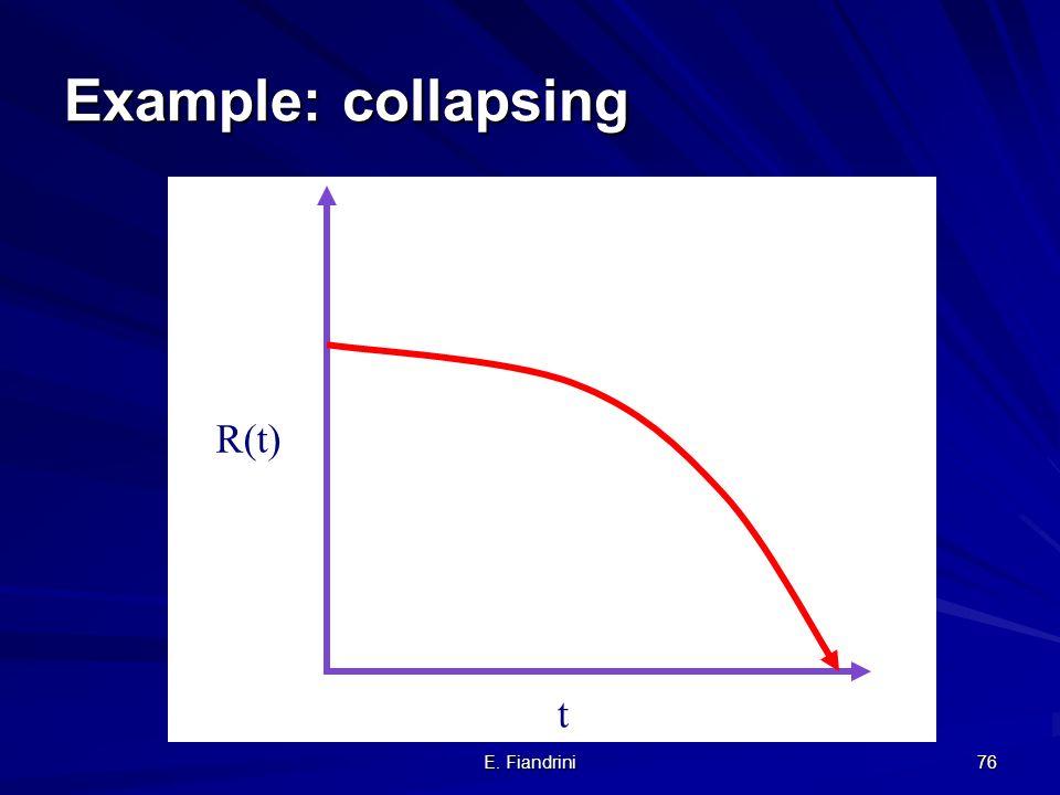 Example: collapsing R(t) t E. Fiandrini