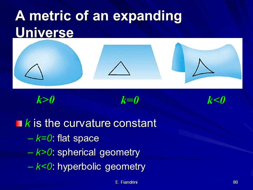 A metric of an expanding Universe