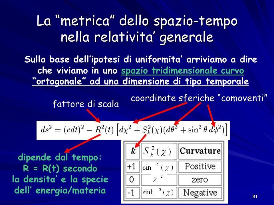 La metrica dello spazio-tempo nella relativita' generale