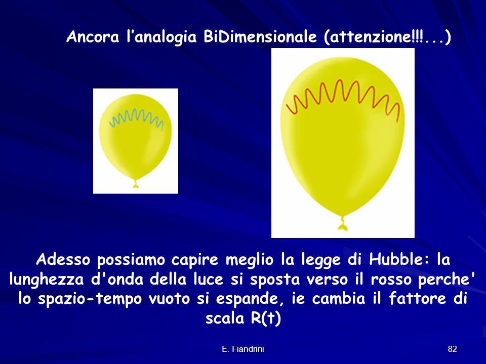 Ancora l'analogia BiDimensionale (attenzione!!!...)