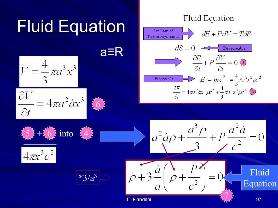 Fluid Equation a≡R 6 6 4 6 5 + into Fluid Equation *3/a3 7