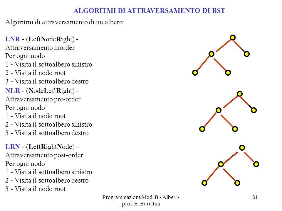 Programmazione Mod. B - Alberi - prof. E. Burattini