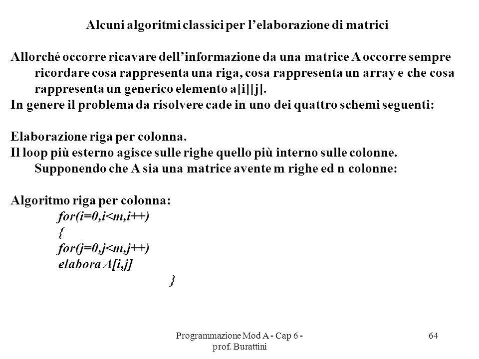 Alcuni algoritmi classici per l'elaborazione di matrici