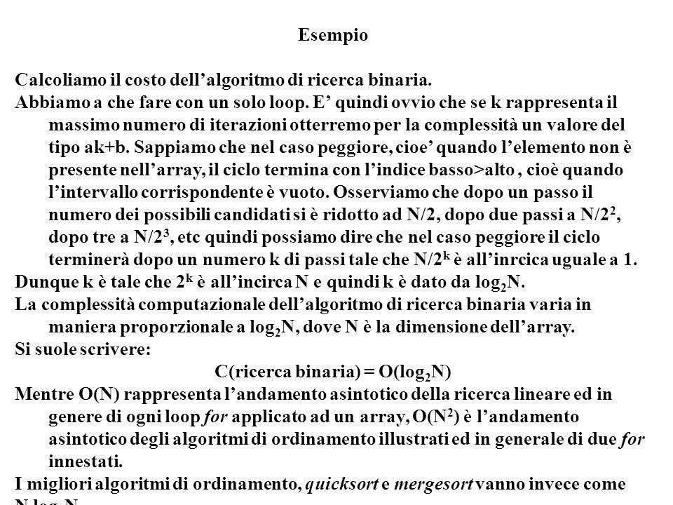 C(ricerca binaria) = O(log2N)