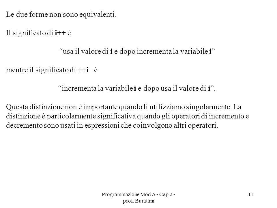 Le due forme non sono equivalenti. Il significato di i++ è