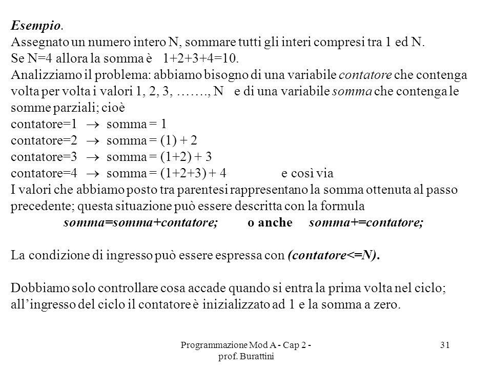 somma=somma+contatore; o anche somma+=contatore;