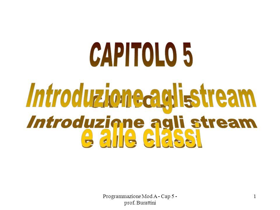 Introduzione agli stream e alle classi