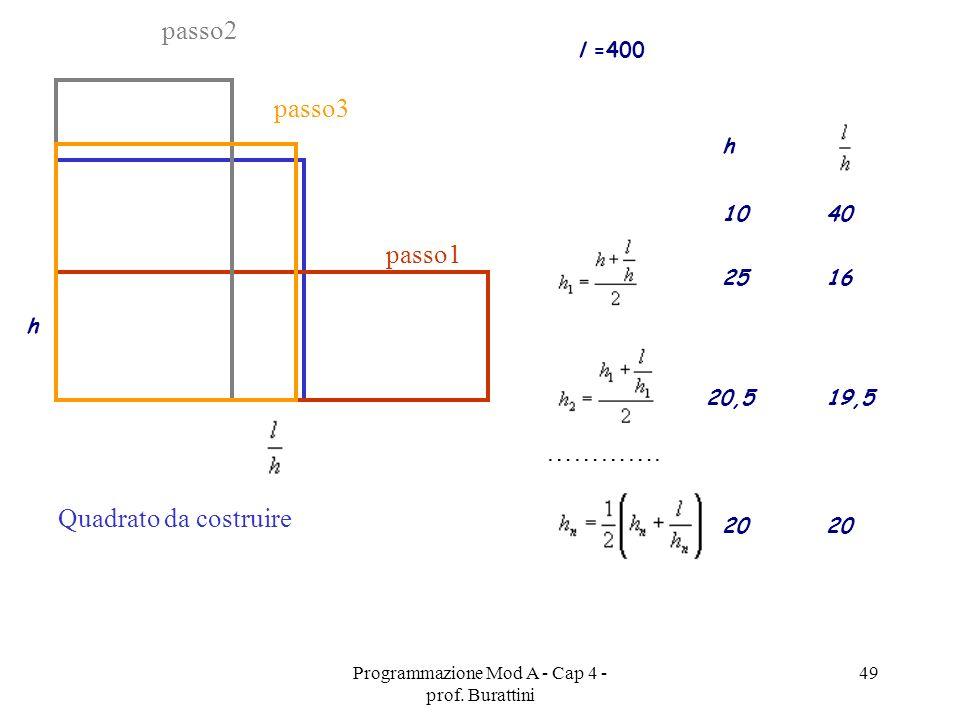 Programmazione Mod A - Cap 4 - prof. Burattini