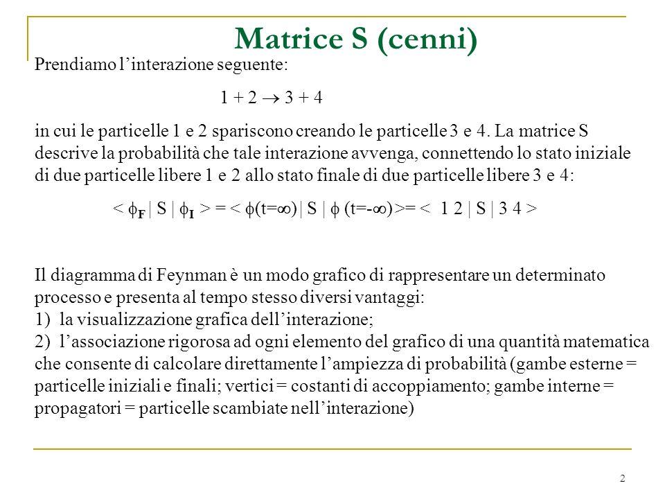 Matrice S (cenni) Prendiamo l'interazione seguente: 1 + 2  3 + 4