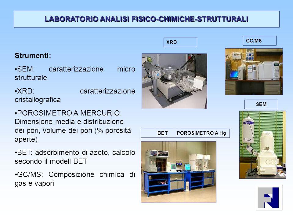 LABORATORIO ANALISI FISICO-CHIMICHE-STRUTTURALI