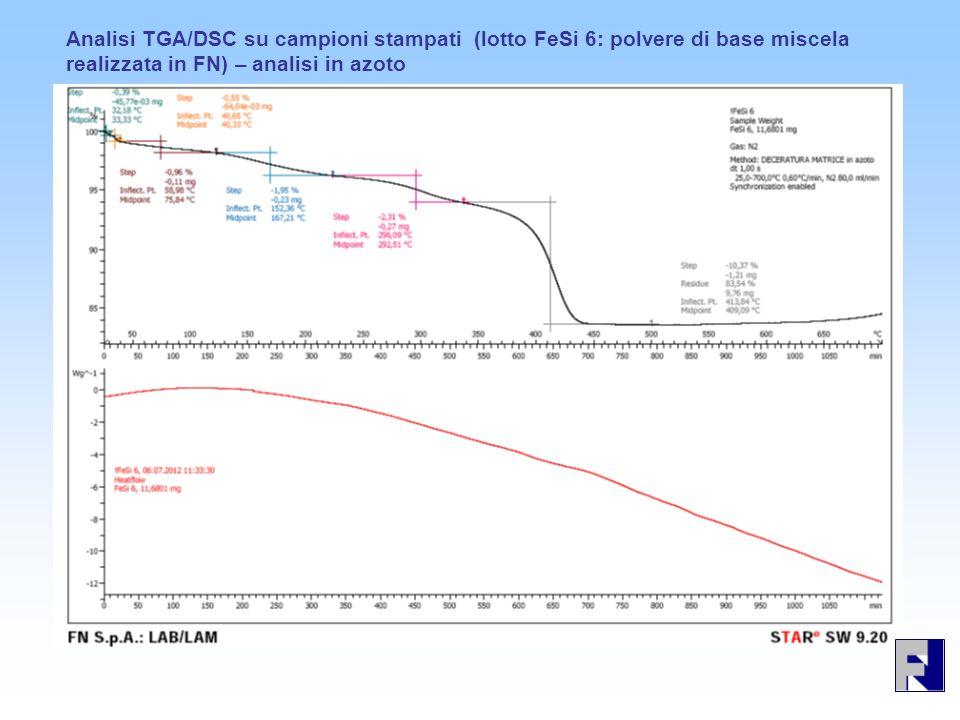 Analisi TGA/DSC su campioni stampati (lotto FeSi 6: polvere di base miscela realizzata in FN) – analisi in azoto