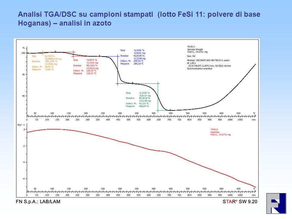 Analisi TGA/DSC su campioni stampati (lotto FeSi 11: polvere di base Hoganas) – analisi in azoto