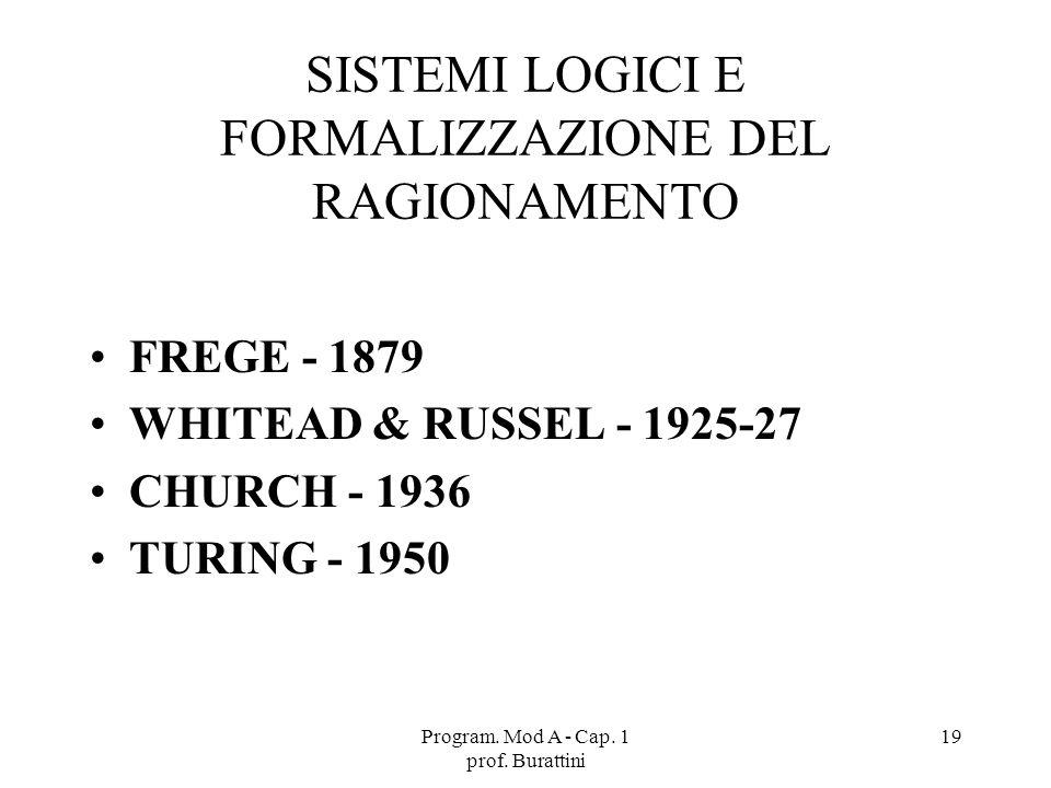 SISTEMI LOGICI E FORMALIZZAZIONE DEL RAGIONAMENTO