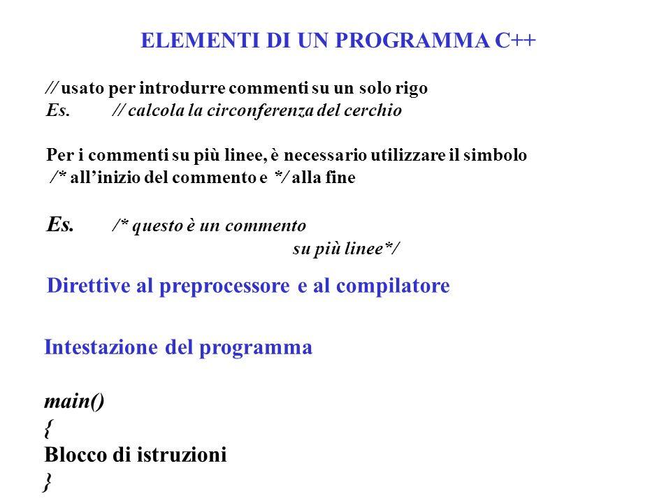 ELEMENTI DI UN PROGRAMMA C++