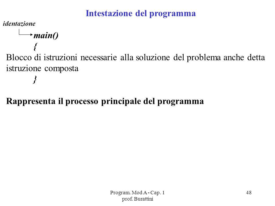 Intestazione del programma