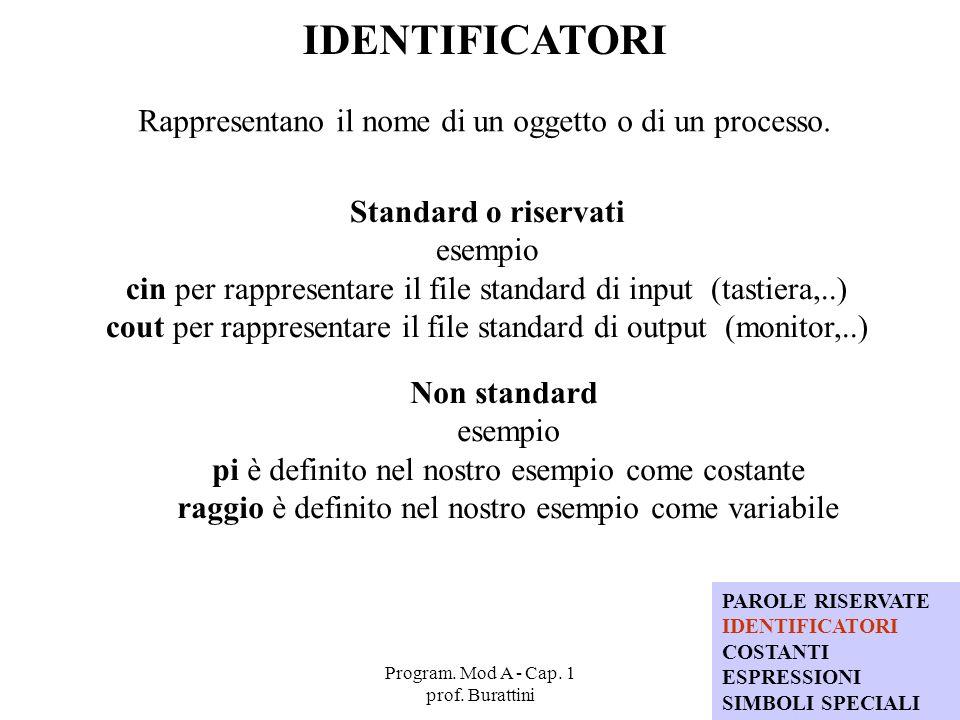 IDENTIFICATORI Rappresentano il nome di un oggetto o di un processo.