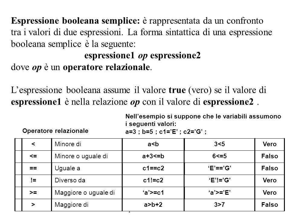 espressione1 op espressione2 dove op è un operatore relazionale.