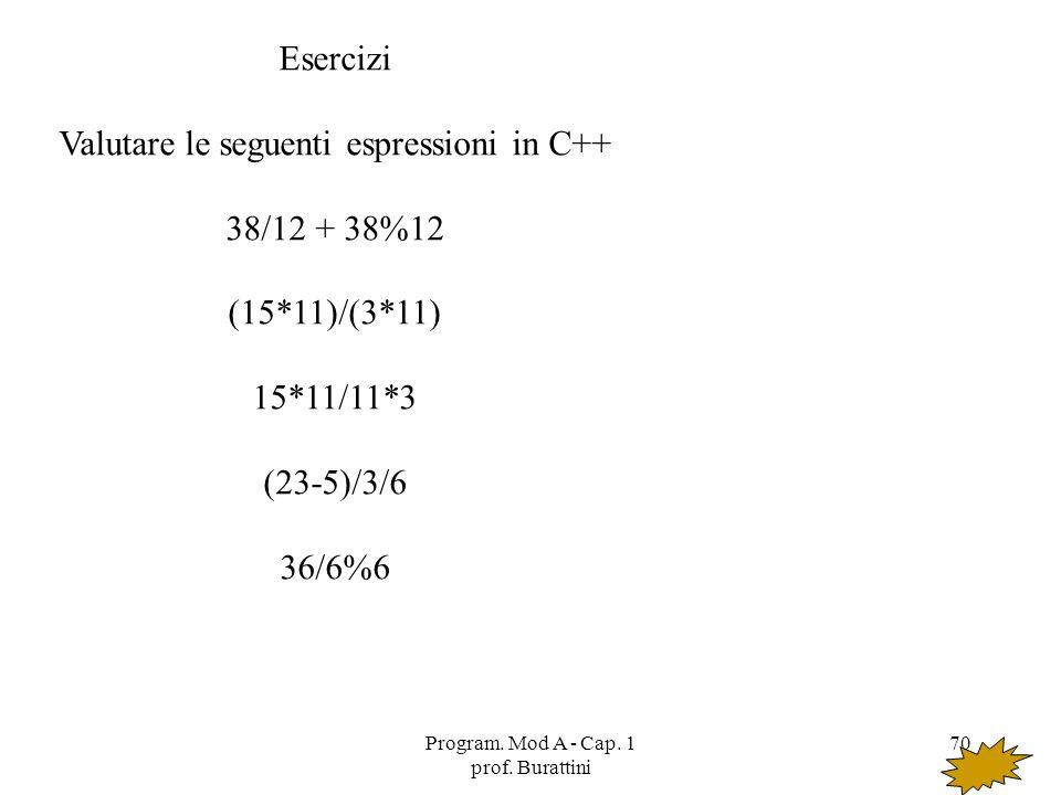 Valutare le seguenti espressioni in C++ 38/12 + 38%12 (15*11)/(3*11)