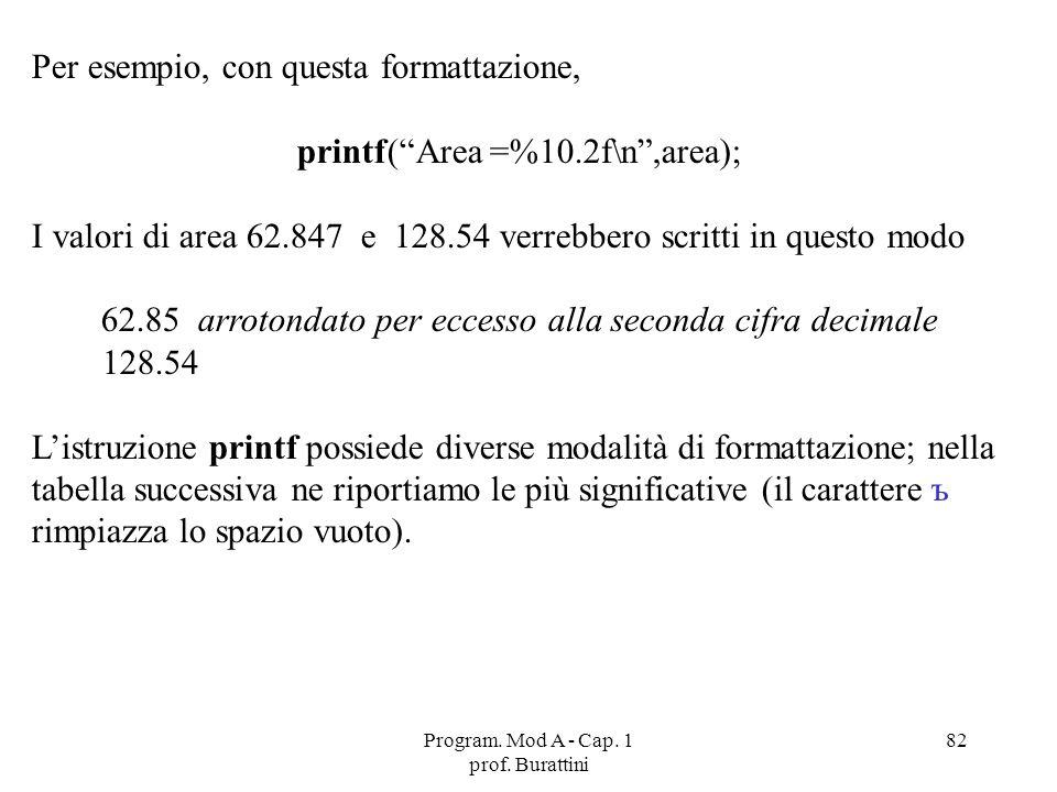Per esempio, con questa formattazione, printf( Area =%10.2f\n ,area);