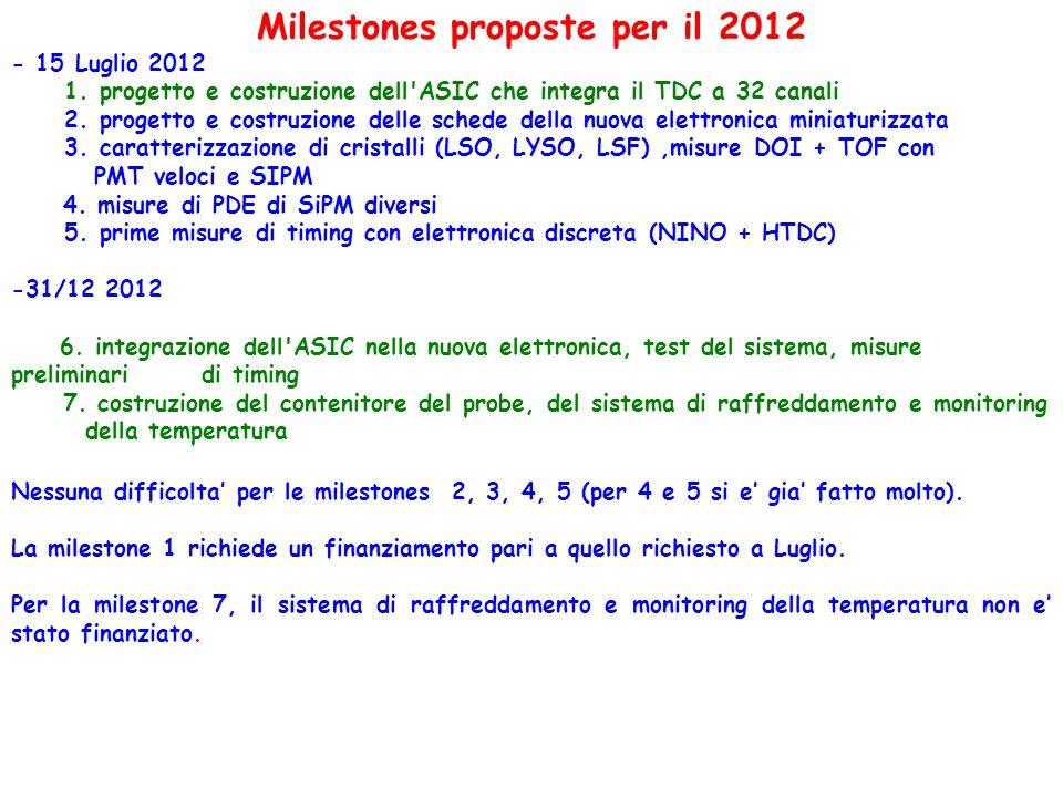 Milestones proposte per il 2012