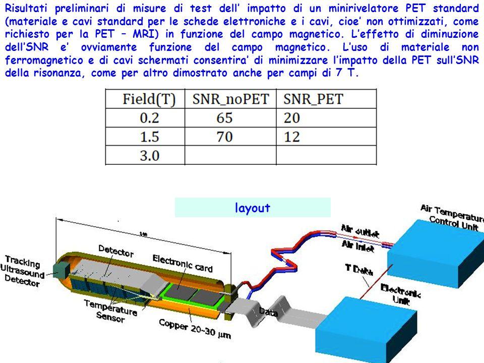 Risultati preliminari di misure di test dell' impatto di un minirivelatore PET standard (materiale e cavi standard per le schede elettroniche e i cavi, cioe' non ottimizzati, come richiesto per la PET – MRI) in funzione del campo magnetico. L'effetto di diminuzione dell'SNR e' ovviamente funzione del campo magnetico. L'uso di materiale non ferromagnetico e di cavi schermati consentira' di minimizzare l'impatto della PET sull'SNR della risonanza, come per altro dimostrato anche per campi di 7 T.