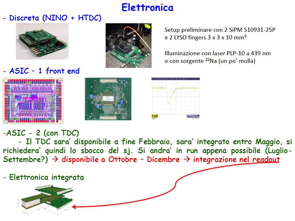 Elettronica Discreta (NINO + HTDC) ASIC – 1 front end