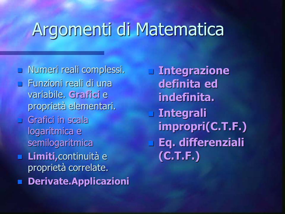 Argomenti di Matematica