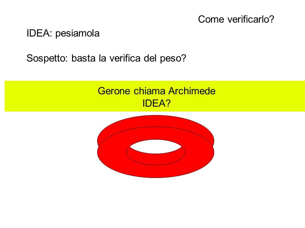 Gerone chiama Archimede