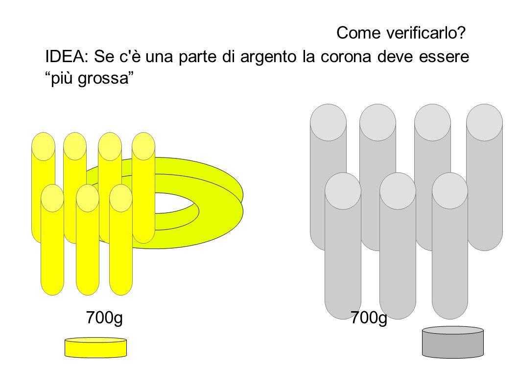 Come verificarlo IDEA: Se c è una parte di argento la corona deve essere più grossa 700g 700g