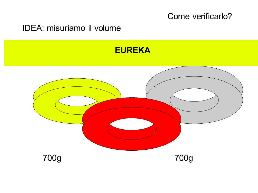 Come verificarlo IDEA: misuriamo il volume EUREKA 700g 700g