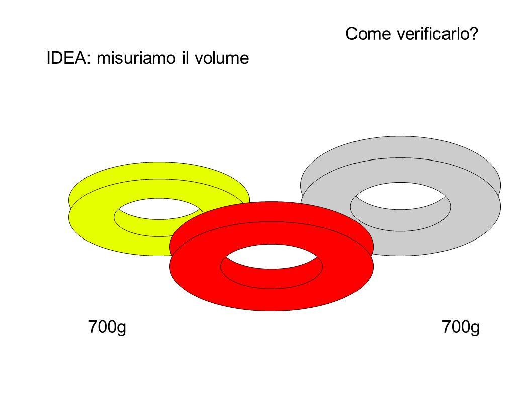 Come verificarlo IDEA: misuriamo il volume 700g 700g