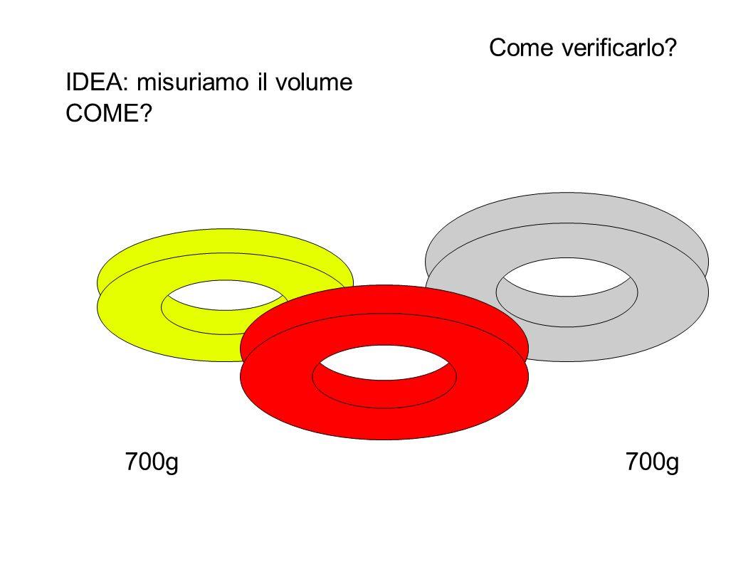 Come verificarlo IDEA: misuriamo il volume COME 700g 700g