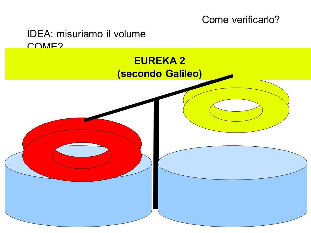 Come verificarlo IDEA: misuriamo il volume COME EUREKA 2 (secondo Galileo)