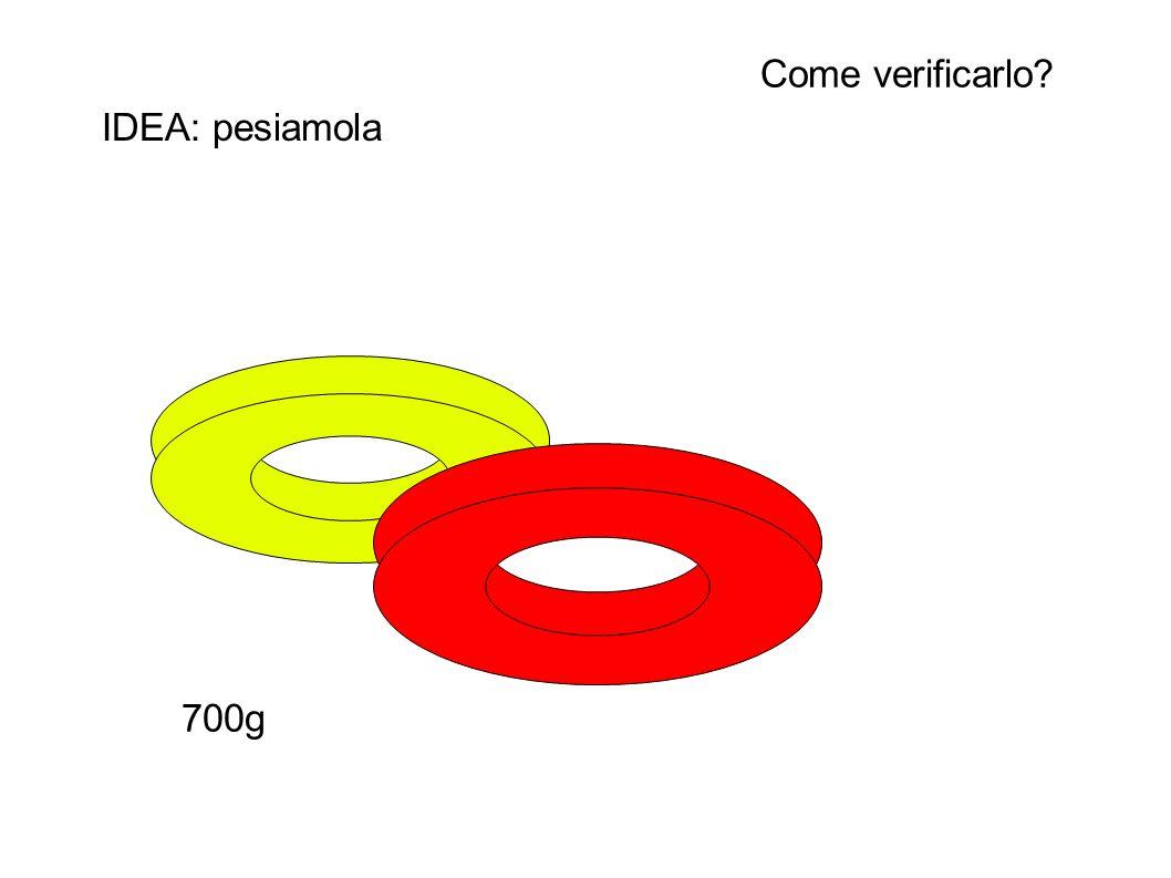Come verificarlo IDEA: pesiamola 700g