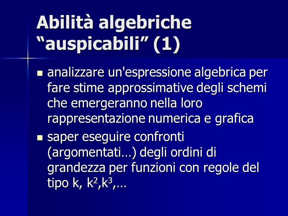 Abilità algebriche auspicabili (1)