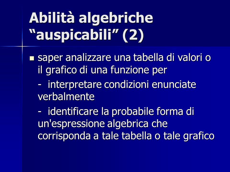 Abilità algebriche auspicabili (2)
