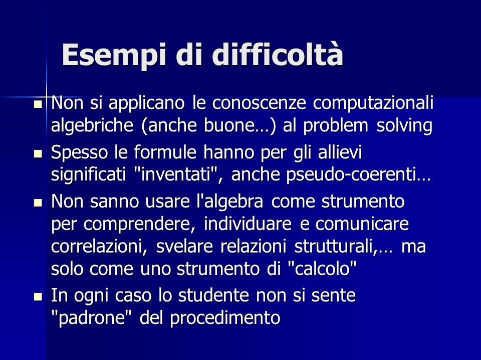 Esempi di difficoltà Non si applicano le conoscenze computazionali algebriche (anche buone…) al problem solving.