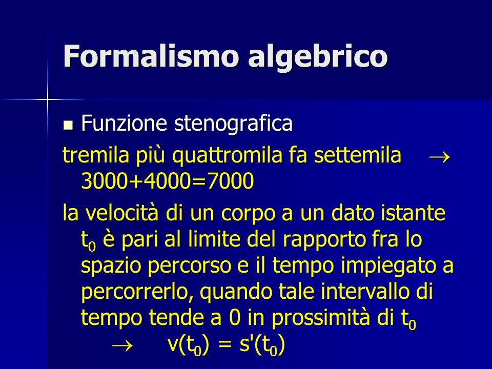 Formalismo algebrico Funzione stenografica