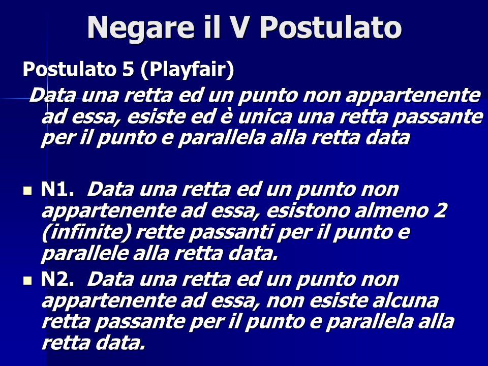 Negare il V Postulato Postulato 5 (Playfair)