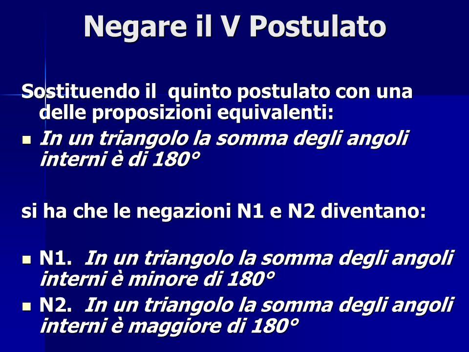 Negare il V Postulato Sostituendo il quinto postulato con una delle proposizioni equivalenti: