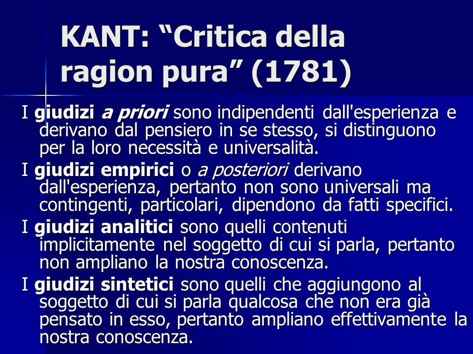 KANT: Critica della ragion pura (1781)