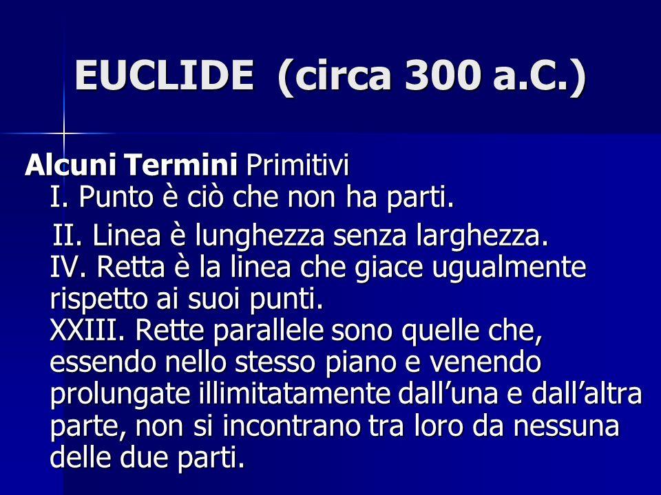 EUCLIDE (circa 300 a.C.) Alcuni Termini Primitivi I. Punto è ciò che non ha parti.