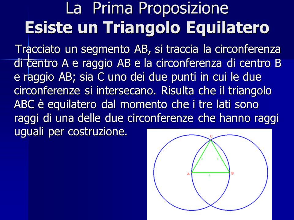 La Prima Proposizione Esiste un Triangolo Equilatero