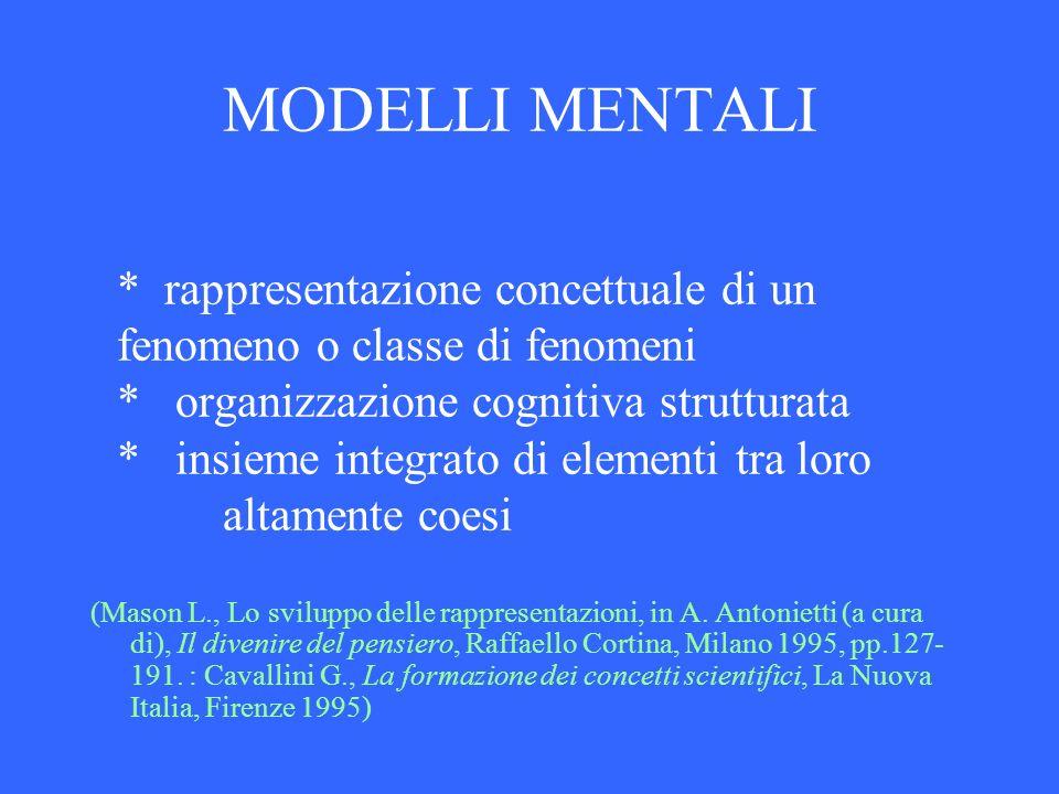 MODELLI MENTALI * rappresentazione concettuale di un fenomeno o classe di fenomeni * organizzazione cognitiva strutturata * insieme integrato di elementi tra loro altamente coesi